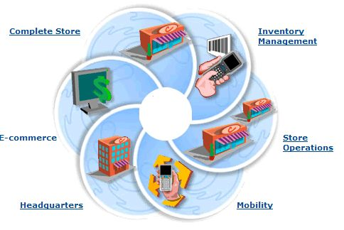 Consider Mobility and Projected Business Growth_2